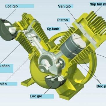 Sự khác biệt giữa máy nén khí piston không dầu và có dầu