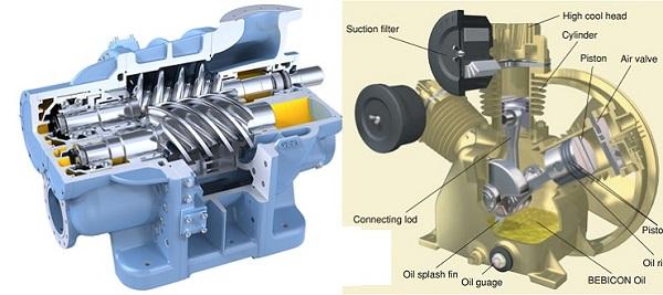 cấu tạo của máy nén khí trục vít và máy nén khí piston