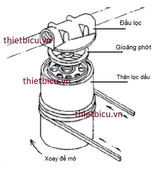 Hướng dẫn cách thay lọc dầu máy nén khí trục vít air compressor oil filter replacement